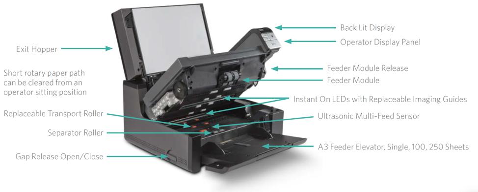 Informations sur les scannersi2900